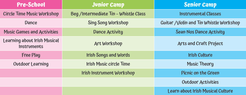 JULY 16th to 20th 2018 Summer Camps Tullamore Offaly