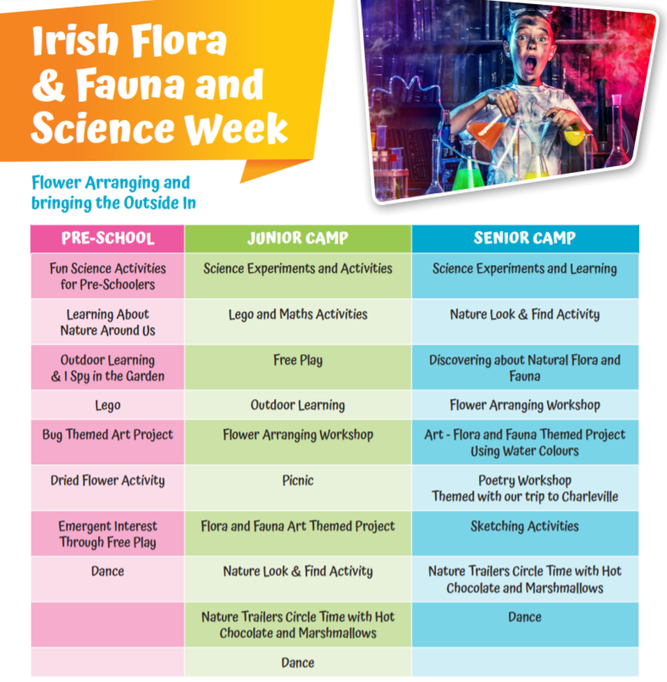 Irish Flora and Fauna & Science Camp 2019