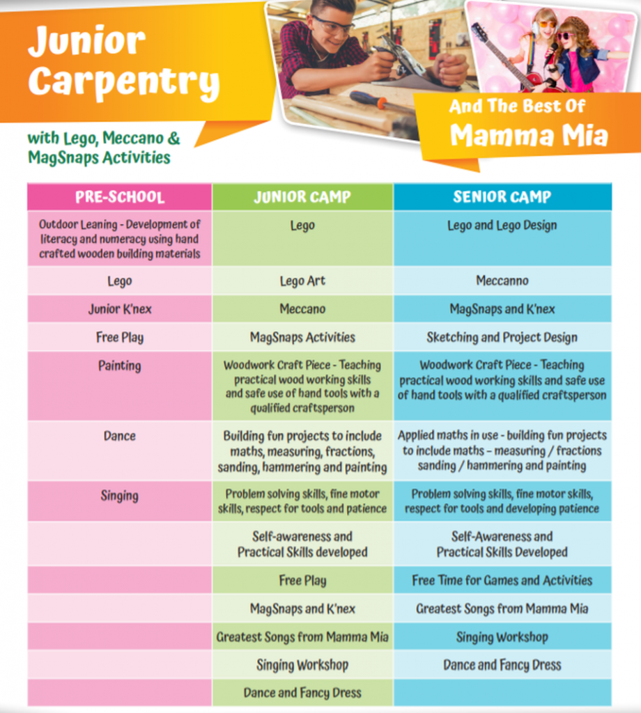 22nd - 26th Carpentry Camp 2019